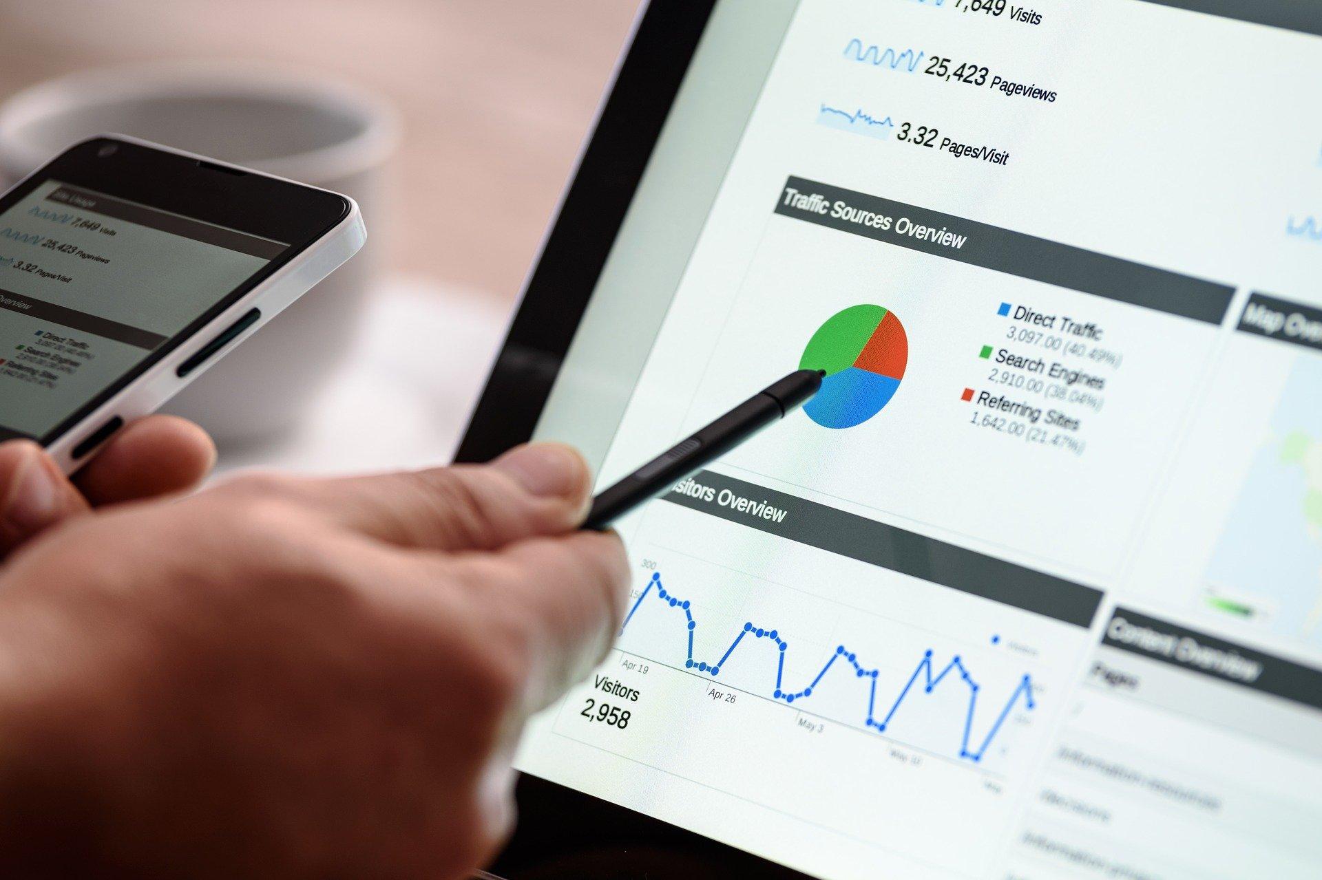 Marketing digital Google Analytics